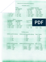 Glagoli - latinski.pdf