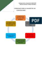 Rodriguez Santos, Alexandra-Los Contratos-unidad 4 actividad 1.docx
