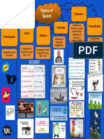 concept map- figures of speech