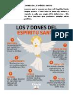 Los Dones Del Espíritu Santo
