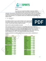 Solubility Parameter