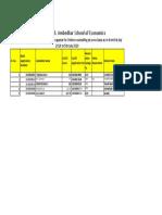 non-karnaataka-list-2019-20-2nd-list-Bengaluru-Dr.-B.-R.-Ambedkar-School-of-Economics-converted.pdf
