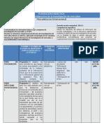 PLANEACIÓN DIDÁCTICA Fundamentos de la investigación de mercados.docx