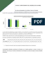foro macroeconomia desempleo en colombia.docx