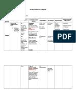 3. Diary Curriculum Map