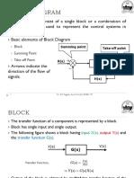 5 Block Diagram – Manipulation of Block Diagrams 24 Jul 2019Material_III_24 Jul 2019_Module 2_part 3 (1)
