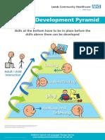 097 Language Development Pyramid Poster