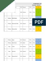 Staff Appraisal Workshop Garage Craft (Draft) (3) (1)