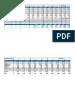 Cera Stock Analysis