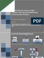 Flujograma Del Procedimiento Penal Puebla
