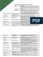 LISTADO-DE-PaGINAS-WEBS-PARA-PROFESORES-Y-ALUMNOS.docx
