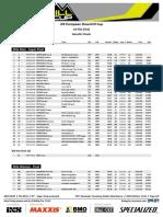 Result Finals - iXS EDC #4 Pila 2019
