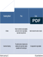 Clustering Pros Cons