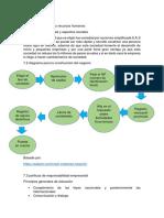 Punto 7 Plan de Negocios
