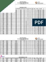 Pricelist Pt Global Dispomedika - 2017