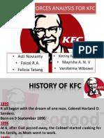 KFC Porter 5 Forces Analysis Visualized