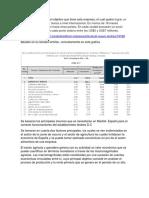 Analisis de Perfiles de Mercado. SHF MERCADOS de INSUMOS