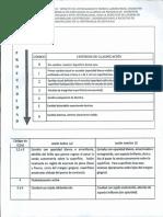 Tabla Criterios de Clasificacion Para Diagnostico de Caries 2
