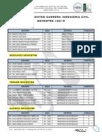 Lista de Docentes Ing. Civil