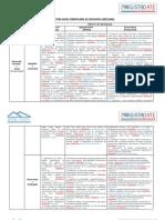 Lineamiento Curricular Meceduc (1) (1) (1)