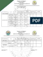 BPOPSAccomplishmentReport(1st2019)