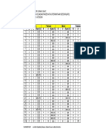 Excel Sensus Harian Rsb Kediri