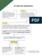 Esquema Proceso Legislativo Guatemalteco