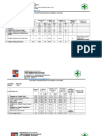 Copy of Format Indikator Baru