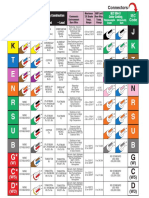 Tc Colorcodes