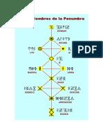 M-104 Los Nombres de La Penumbra