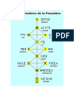 M-104 Los Nombres de La Penumbra, Manuel Susarte