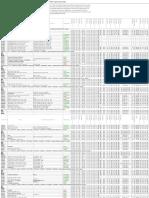 FamilyTreeDNA - Hashem & Y-DNA Cousins (FGC8712 & L862 Geography)