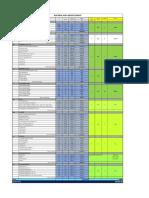 estimate for sulipa project