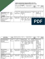NGOs Directory