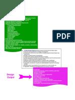 Sample Automotive Design Input.pdf