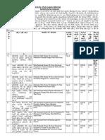 Tendar List Revised