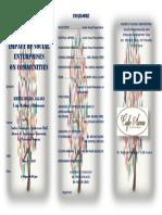 SEED Seminar - Program Flow