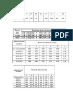 Factores de Corrección Para Diseño de Líneas de Transmisión