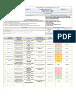 Formato de Programa de Auditoria