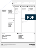 The Business Model Canvas Layout
