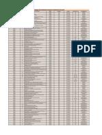 Anexo No. 2 Catalogo Programas de Formacion
