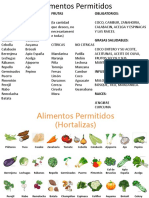 Alimentos Permitidos