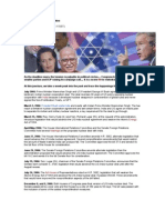 Indo-US Nuclear deal timeline