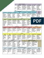 curriculum map for website