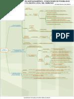 Filosofía Del Derecho - Mapa Conceptual. Kelsen, Hart y Dworkin en Hispanoamérica