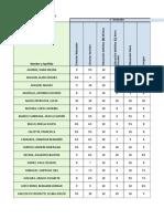 Planilla general de notas 6° A 2019.xls