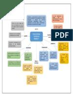 aporte 1 fase 2 diagnostico empresarial