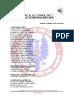 Listado Medicos Certificados 84