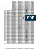 HP Inkjet Compatibility Chart