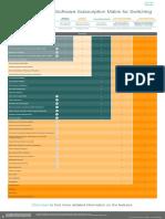 nb-06-cisco-en-software-matrix.pdf